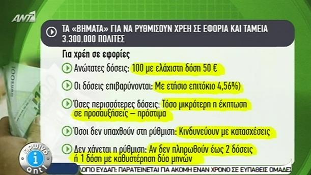 Πρωινό ΑΝΤ1 – Εκπομπή - 11/11/2014