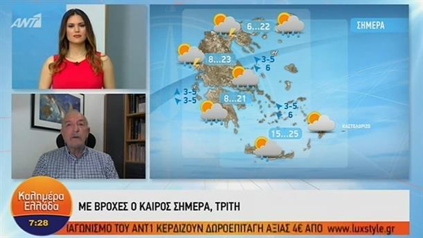 ΚΑΙΡΟΣ – ΚΑΛΗΜΕΡΑ ΕΛΛΑΔΑ - 14/05/2019