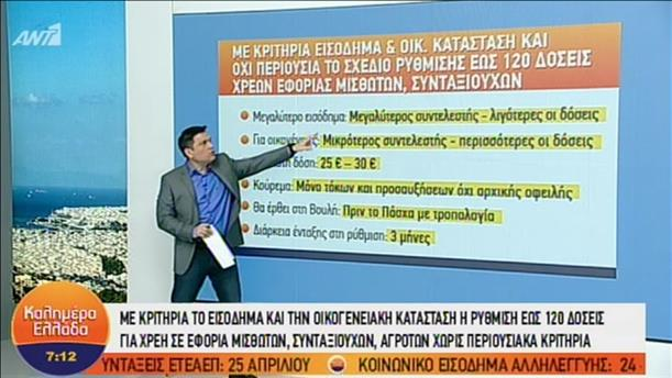 Τα κριτήρια για ένταξη στη ρύθμιση των 120 δόσεων