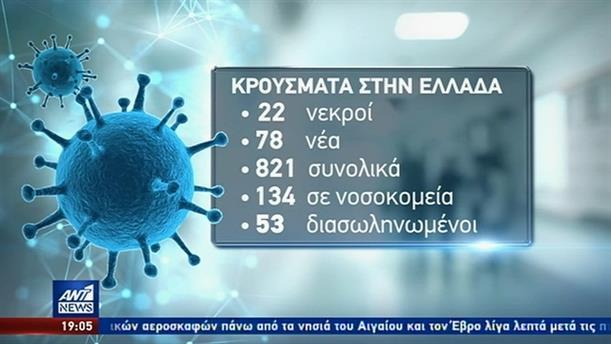 Κορονοϊός: 22 νεκροί και 821 κρούσματα στην Ελλάδα