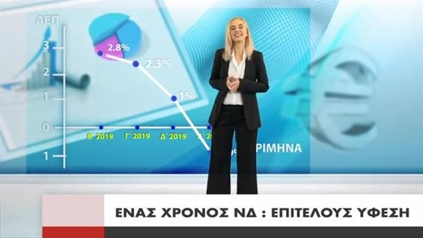 To νέο βίντεο του ΣΥΡΙΖΑ για τον έναν χρόνο της Κυβέρνησης ΝΔ