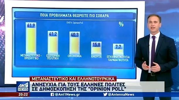 """Δημοσκόπηση """"Opinion"""": Μεγάλο προβάδισμα της ΝΔ έναντι του ΣΥΡΙΖΑ"""