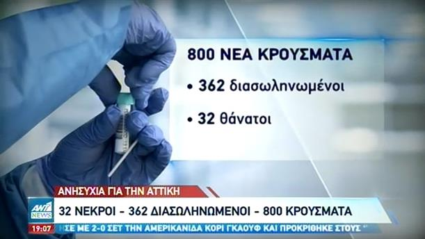 Κορονοϊός: 800 νέα κρούσματα στην Ελλάδα