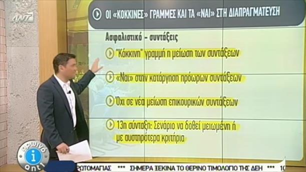 Οι κόκκινες γραμμές της κυβέρνησης  - 1/5/2015