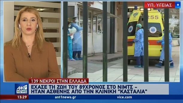 Κορονοϊός: Πέθανε ασθενής από την Κλινική «Κασταλία»