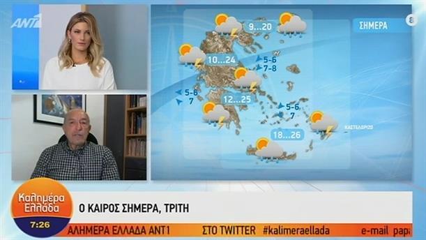 ΚΑΙΡΟΣ – ΚΑΛΗΜΕΡΑ ΕΛΛΑΔΑ - 08/10/2019