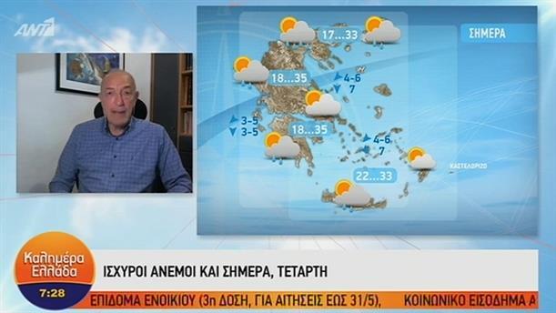 ΚΑΙΡΟΣ – ΚΑΛΗΜΕΡΑ ΕΛΛΑΔΑ - 26/06/2019