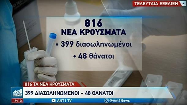 Κορονοϊός: 816 νέα κρούσματα στην Ελλάδα