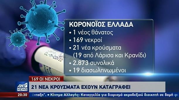 Κορονοϊός: 21 νέα κρούσματα το τελευταίο 24ωρο στην Ελλάδα