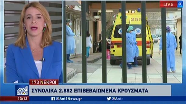 Κορονοϊός: 2882 κρούσματα στην Ελλάδα