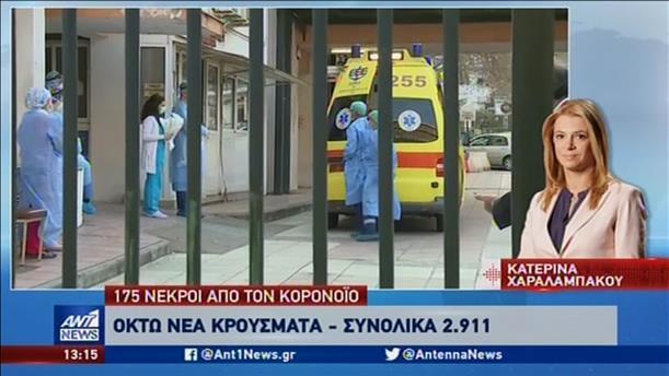 Κορονοϊός: Οκτώ νέα κρούσματα στην Ελλάδα
