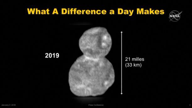 Η Έσχατη Θούλη, το πιο μακρινό διαστημικό σώμα που έχει εξερευνηθεί, μοιάζει με κόκκινο χιονάνθρωπο