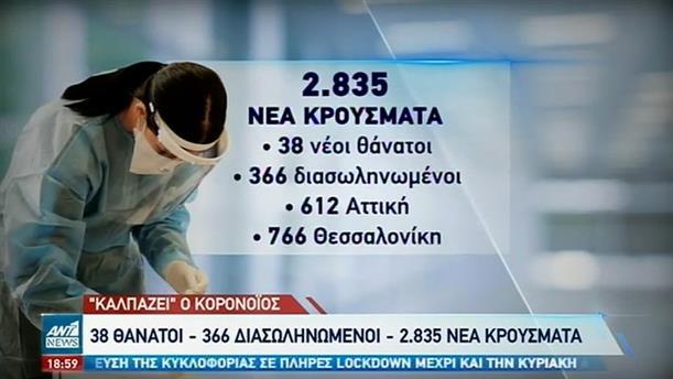 Κορονοϊός: 38 νέοι θάνατοι και 2835 κρούσματα στην Ελλάδα