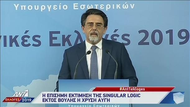 Η επίσημη εκτίμηση της Singular Logic