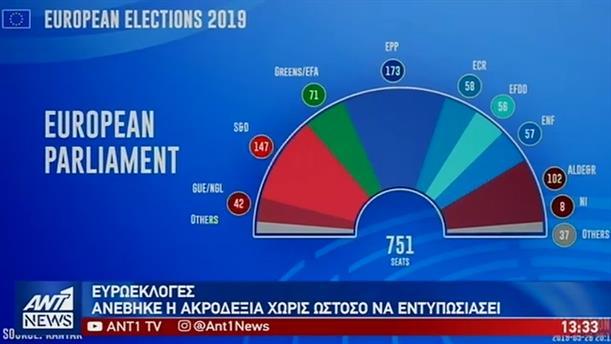 Άνοδος των αντιευρωπαϊκών κομμάτων στις Ευρωεκλογές