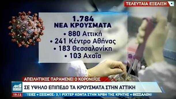 Κορονοϊός: 39 θάνατοι και 1.784 νέα κρούσματα