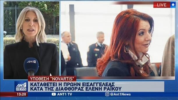 Κατάθεση της Ελένης Ράικου στην Προανακριτική για τον Παπαγγελόπουλο