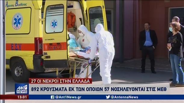 Νέα αύξηση του αριθμού των νεκρών από τον κορονοϊό στην Ελλάδα