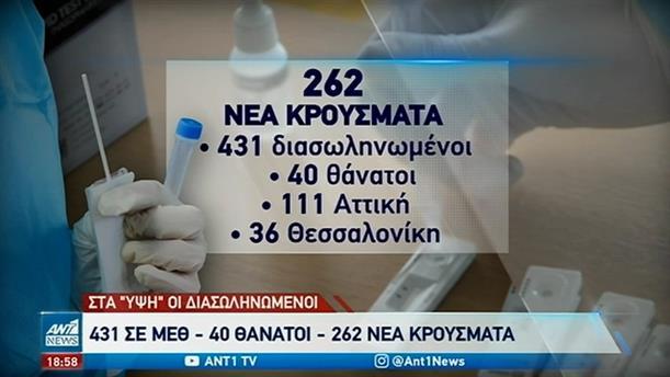 Κορονοϊός: 262 νέα κρούσματα στη χώρα μας