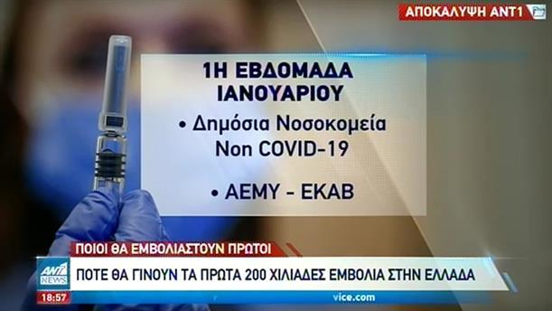 Αποκλειστικό ΑΝΤ1: ποιοι θα εμβολιαστούν πρώτοι στην Ελλάδα