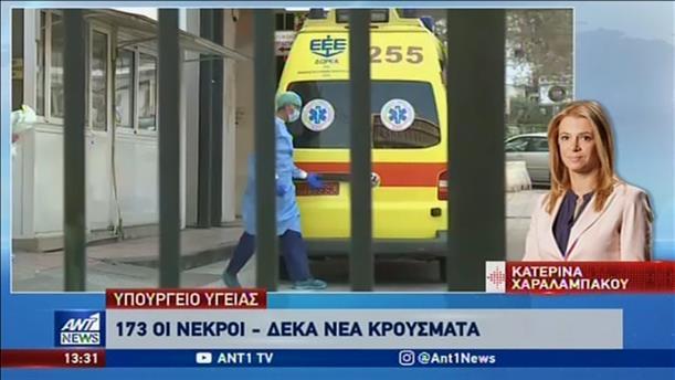 Εφιαλτικά σενάρια για τους πιθανούς θανάτους στην Ελλάδα