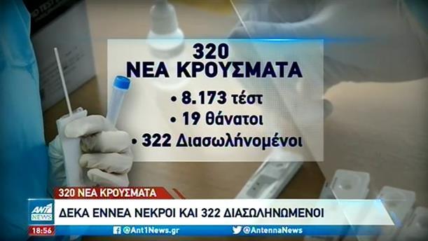 Κορονοϊός: εκατοντάδες κρούσματα την Τρίτη – «Καλά νέα» για τα εμβόλια
