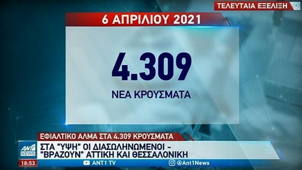 Κορονοϊός: Πάνω από 4.300 νέα κρούσματα στην Ελλάδα