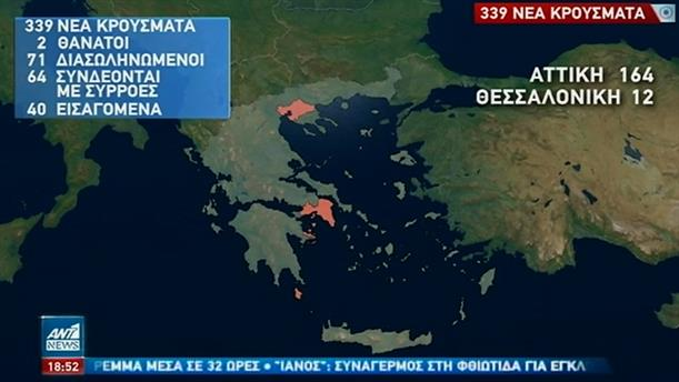 Κορονοϊός: ανακοινώθηκαν πρόσθετα μέτρα για την Αττική