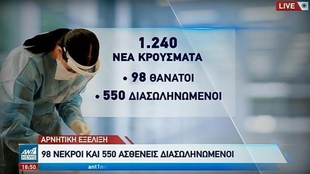 Κορονοϊός: 98 θάνατοι το τελευταίο 24ωρο στην Ελλάδα