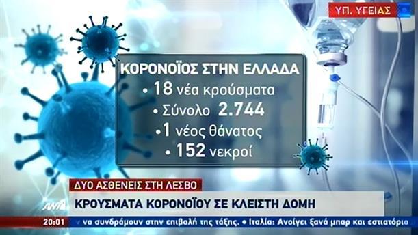 Κορονοϊός: 18 νέα κρούσματα στην Ελλάδα