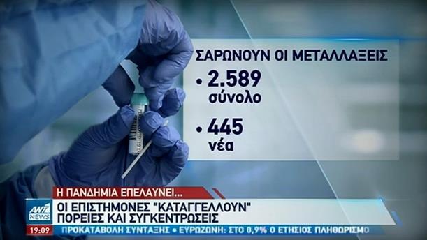 Κορονοϊός: 3073 νέα κρούσματα στην Ελλάδα