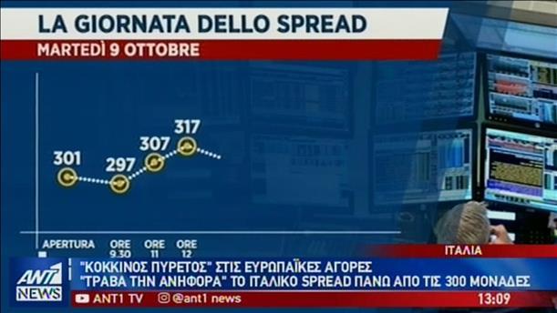 Μαίνονται οι αναταράξεις στις αγορές, λόγω Ιταλίας