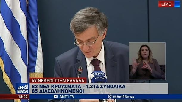 Ενημέρωση για τις εξελίξεις στην Ελλάδα με την επιδημία κορονοϊού
