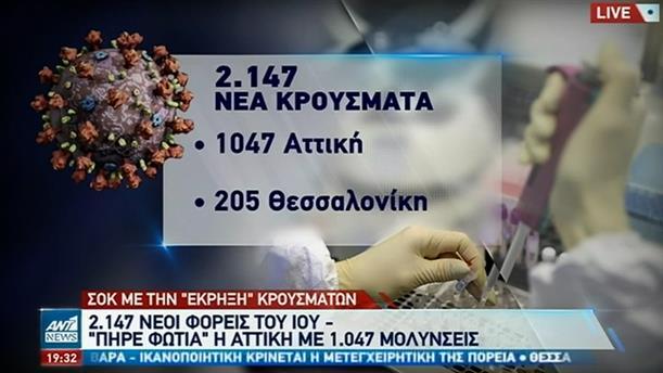 Νέα έκρηξη κρουσμάτων κορονοϊού στην Ελλάδα