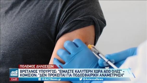 Διαμάχη για τα εμβόλια του κορονοϊού