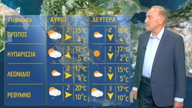 ΔΕΛΤΙΟ ΚΑΙΡΟΥ ΓΙΑ ΑΓΡΟΤΕΣ – 28/11/2015
