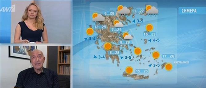 Ο καιρός το Σαββατοκύριακο από τον Τάσο Αρνιακό (βίντεο)
