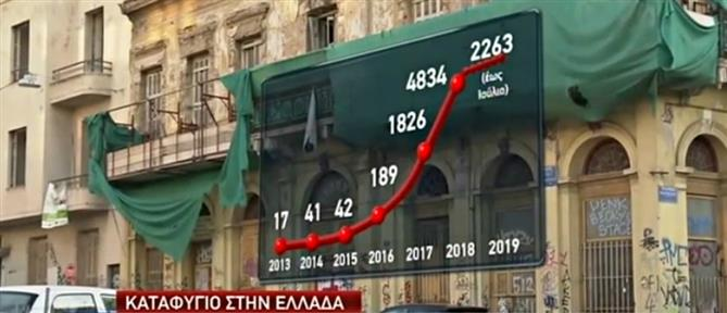 Έρευνα ΑΝΤ1: Χιλιάδες οι Τούρκοι πολιτικοί πρόσφυγες στην Ελλάδα (βίντεο)